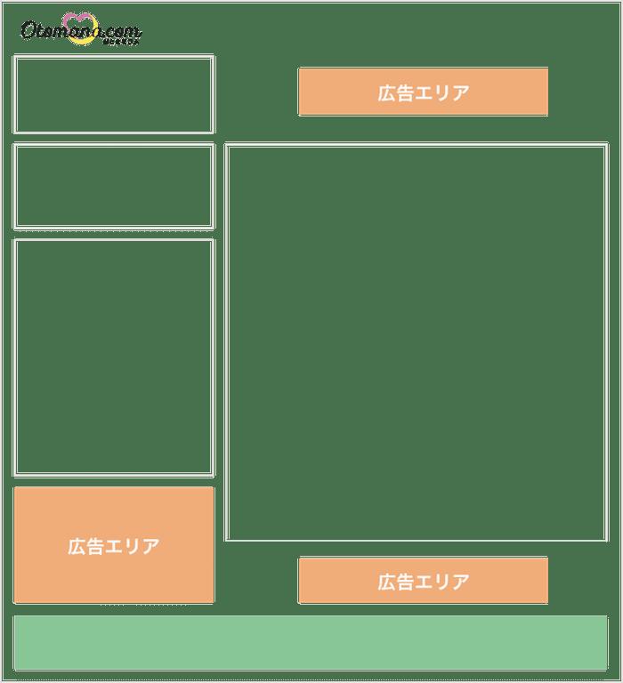 ad_information1