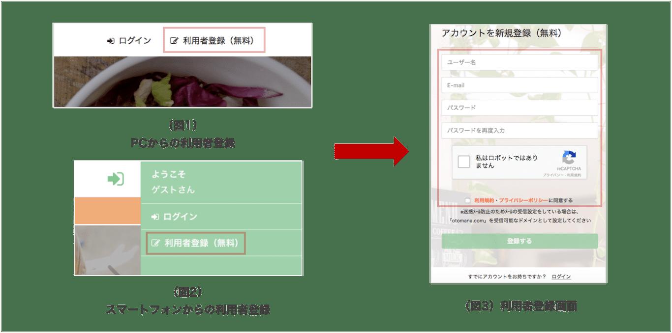 otomana_guide1