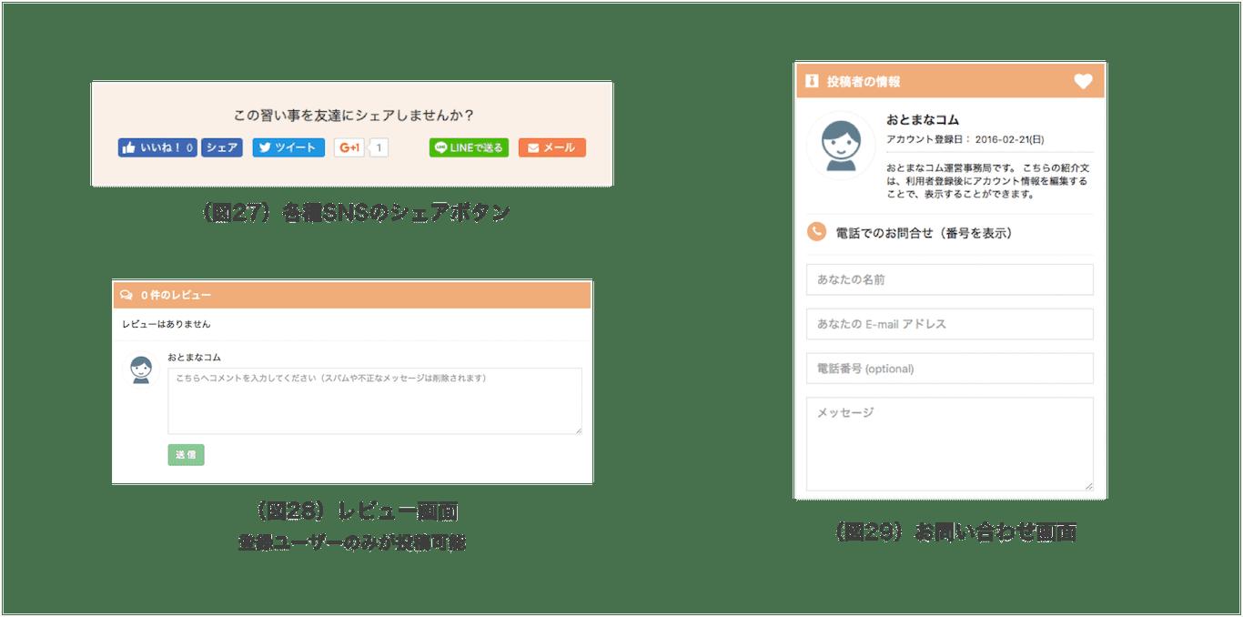 otomana_guide3