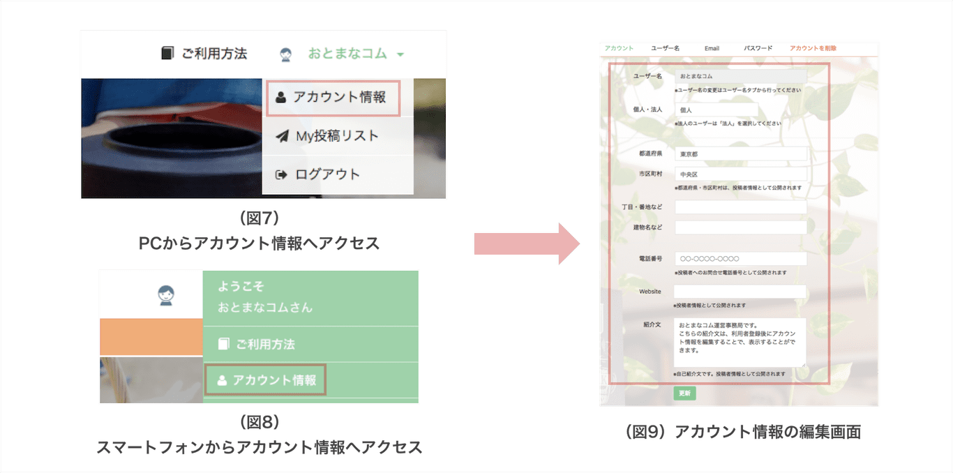 otomana_guide2